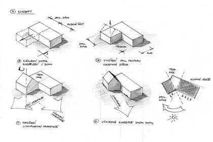 architektonická skica příběh master design